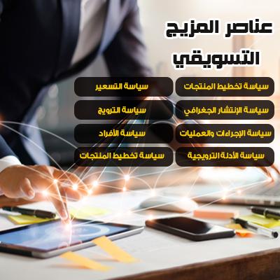 عناصر المزيج التسويقي