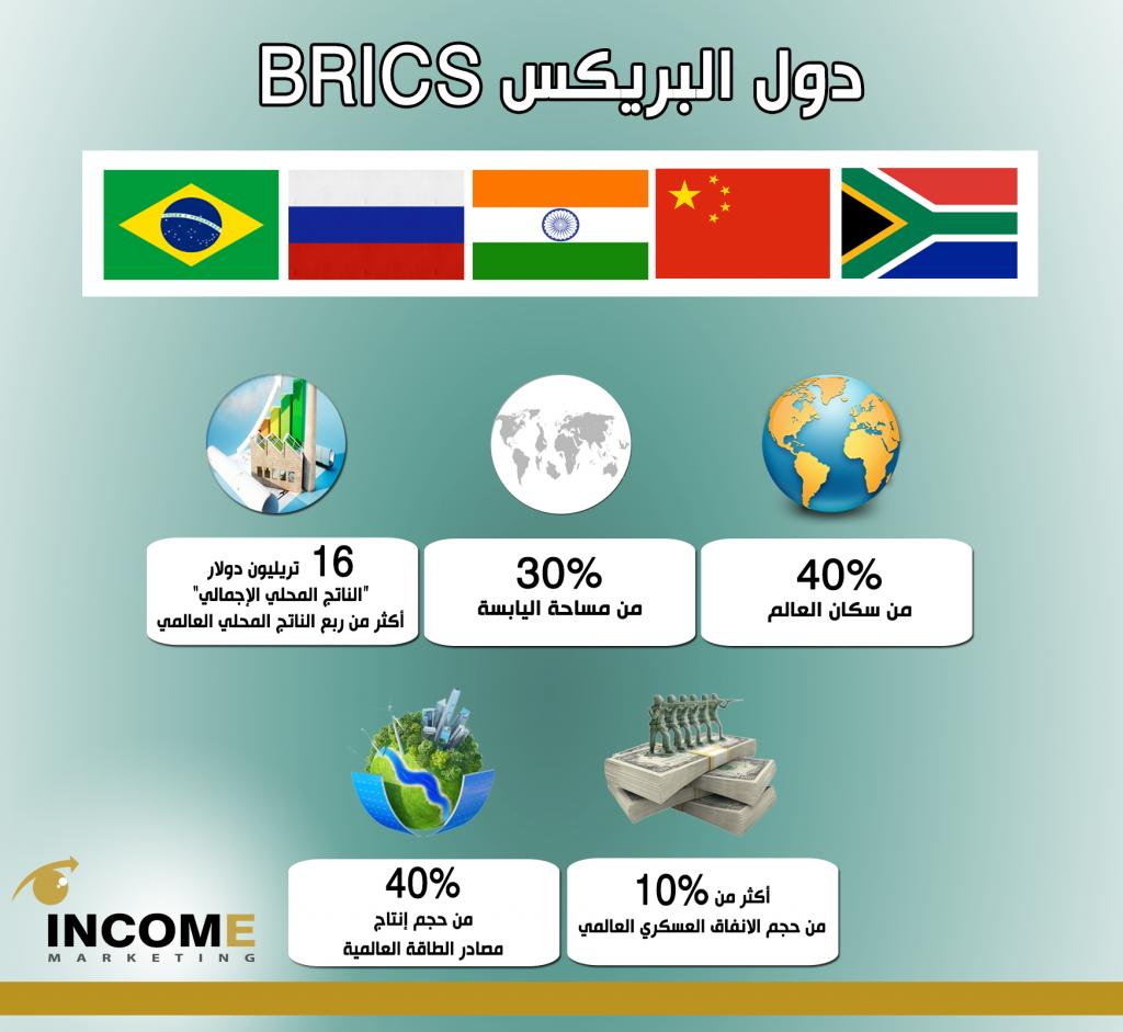 ماذا تعرف عن دول البريكس BRICS